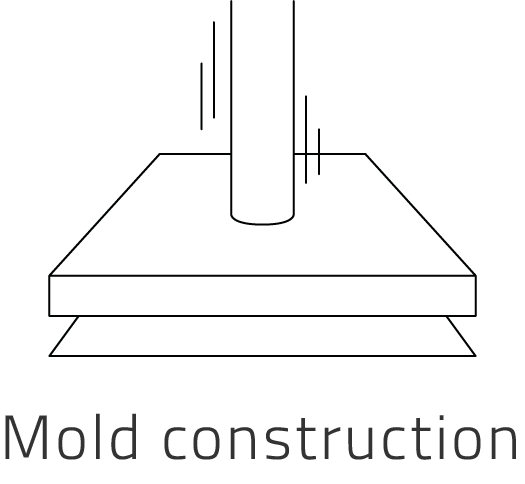 Mold construction